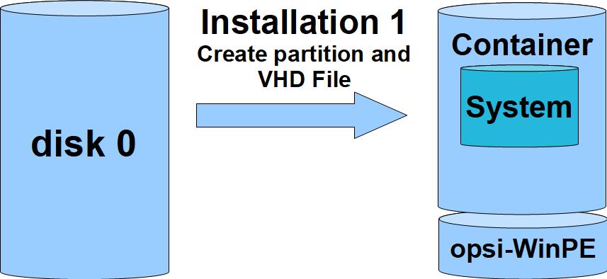 opsi manual opsi version 4 1